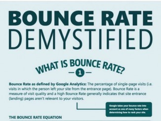 Top 6 Proven Web Design Tips to Reduce Your Website's Bounce Rate